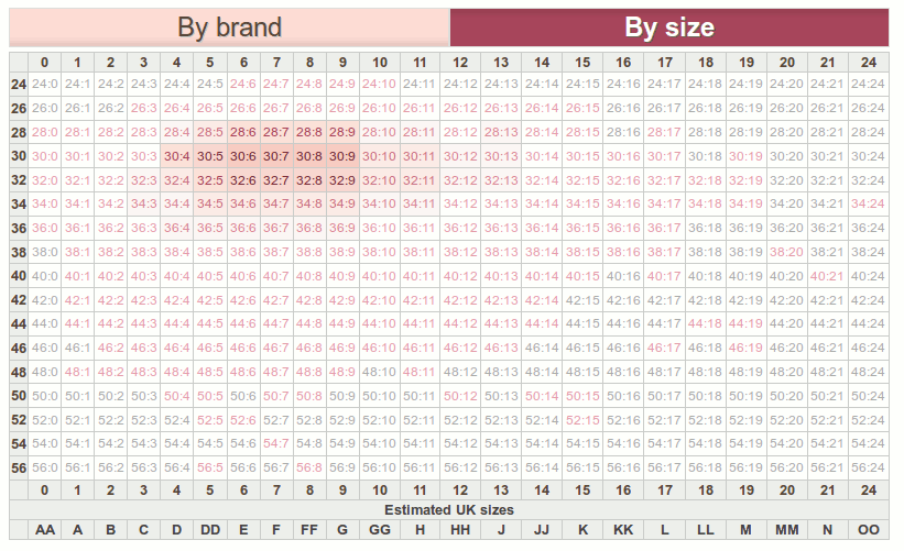 Browse bras by size