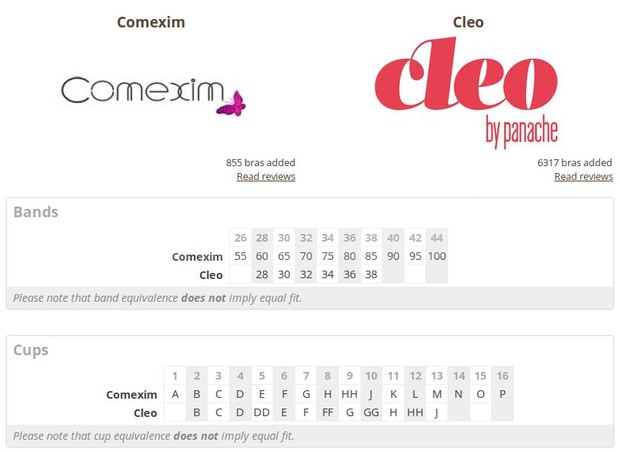 Compare Comexim with Cleo bras