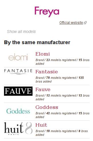 Same manufacturer as Freya